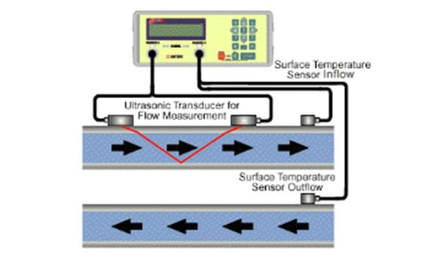 Flowmeter Supplier Singapore   Coriolis Flowmeter, Air and